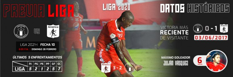 Previa vs. Deportivo Pasto | Liga BetPlay 2021-I